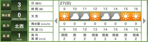 1127天気550.jpg